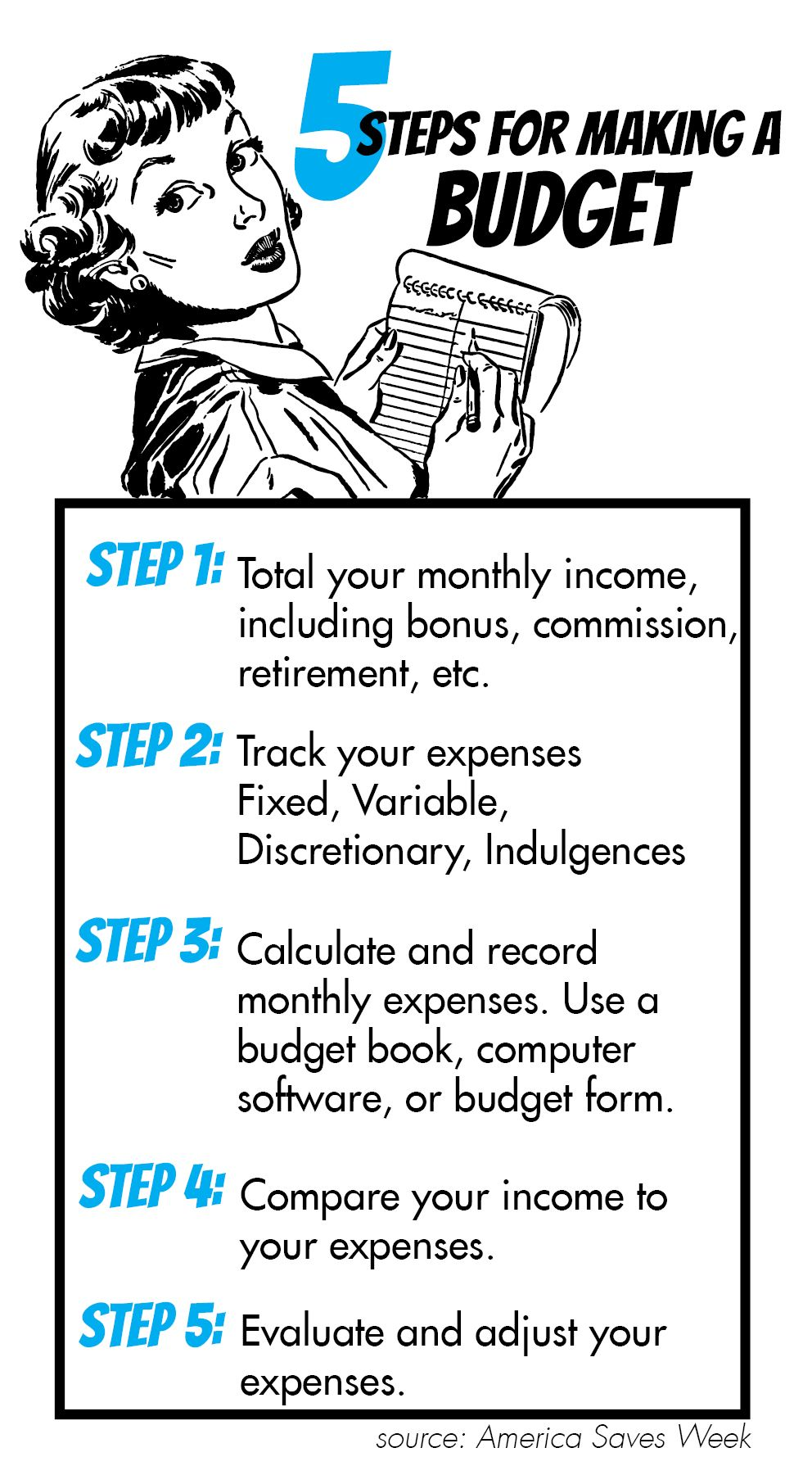 Need Help Creating A Budget Check Out These  Simple Steps From
