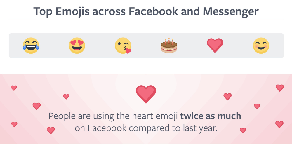 Pin On Emoji Statistic