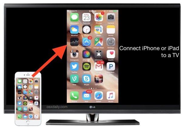 Kan iPad Hook tot LCD-projector