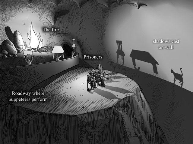 platos_cave1.jpg (640×480)