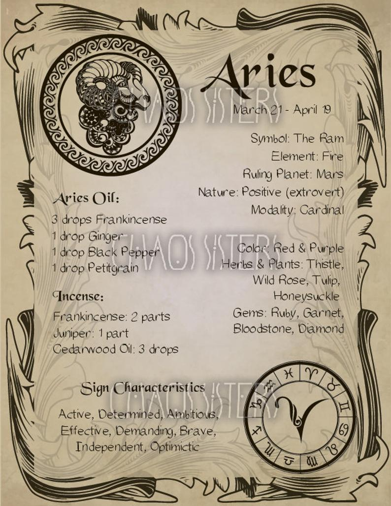Aries Zodiac Sign Book of Shadow Printable PDF pag