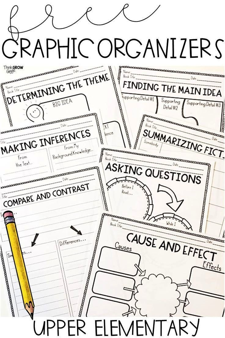 are you looking for consistent, easy to use reading graphic organizers to help your students become