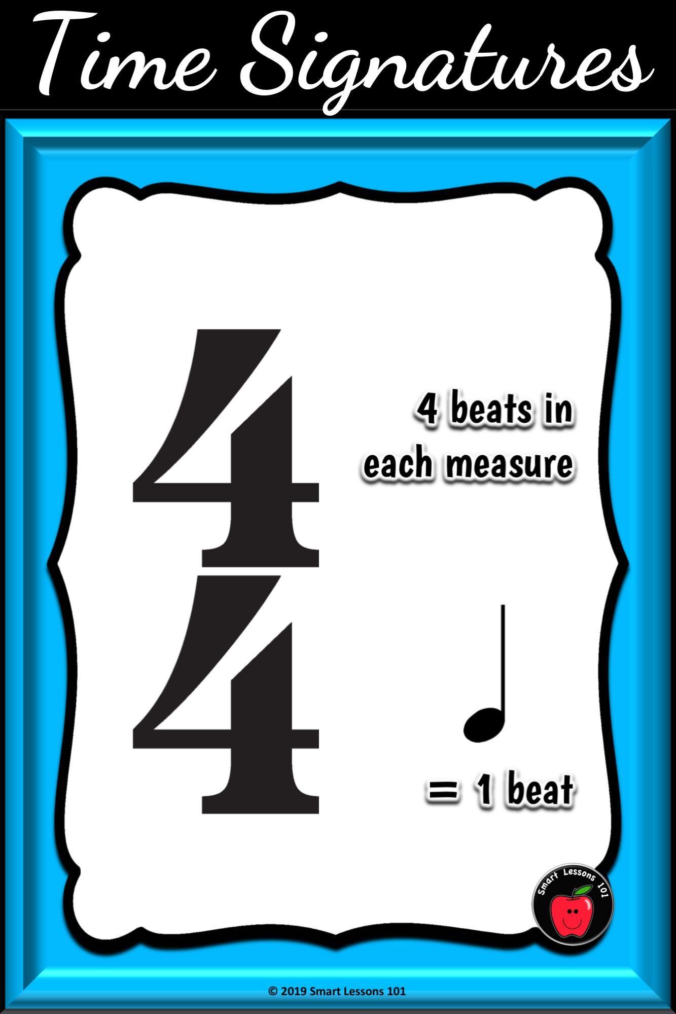 Time Signature Posters Classroom Decor Music Bulletin