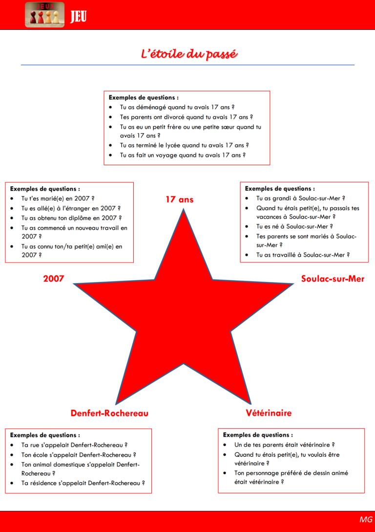 Governance-Strukturen sorgen für eindeutige Verantwortlichkeiten und ...