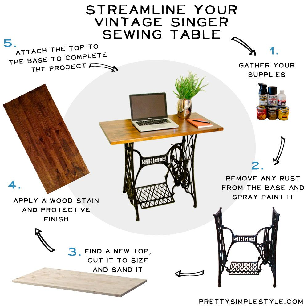 Awesome Diy Sewing Table Pretty Simple Obsessions Diy Vintage Interior Design Ideas Tzicisoteloinfo
