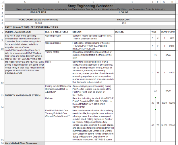 NaNoWriMo: Beat Sheets and Story Engineering Worksheets | Writers ...