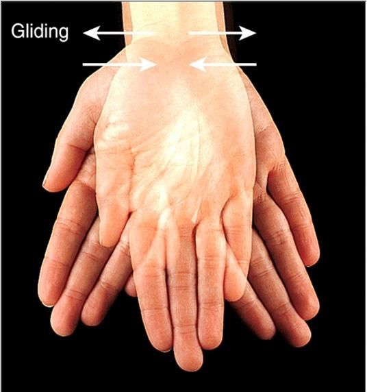 gliding joint | ... & Physiology 1 > Byrnes > Flashcards > Joints ...