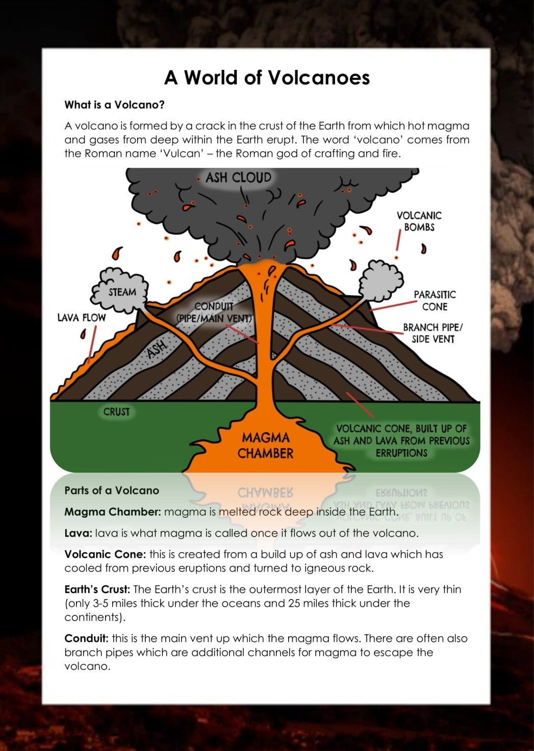 Volcanoes Information Text Ks2 With Images