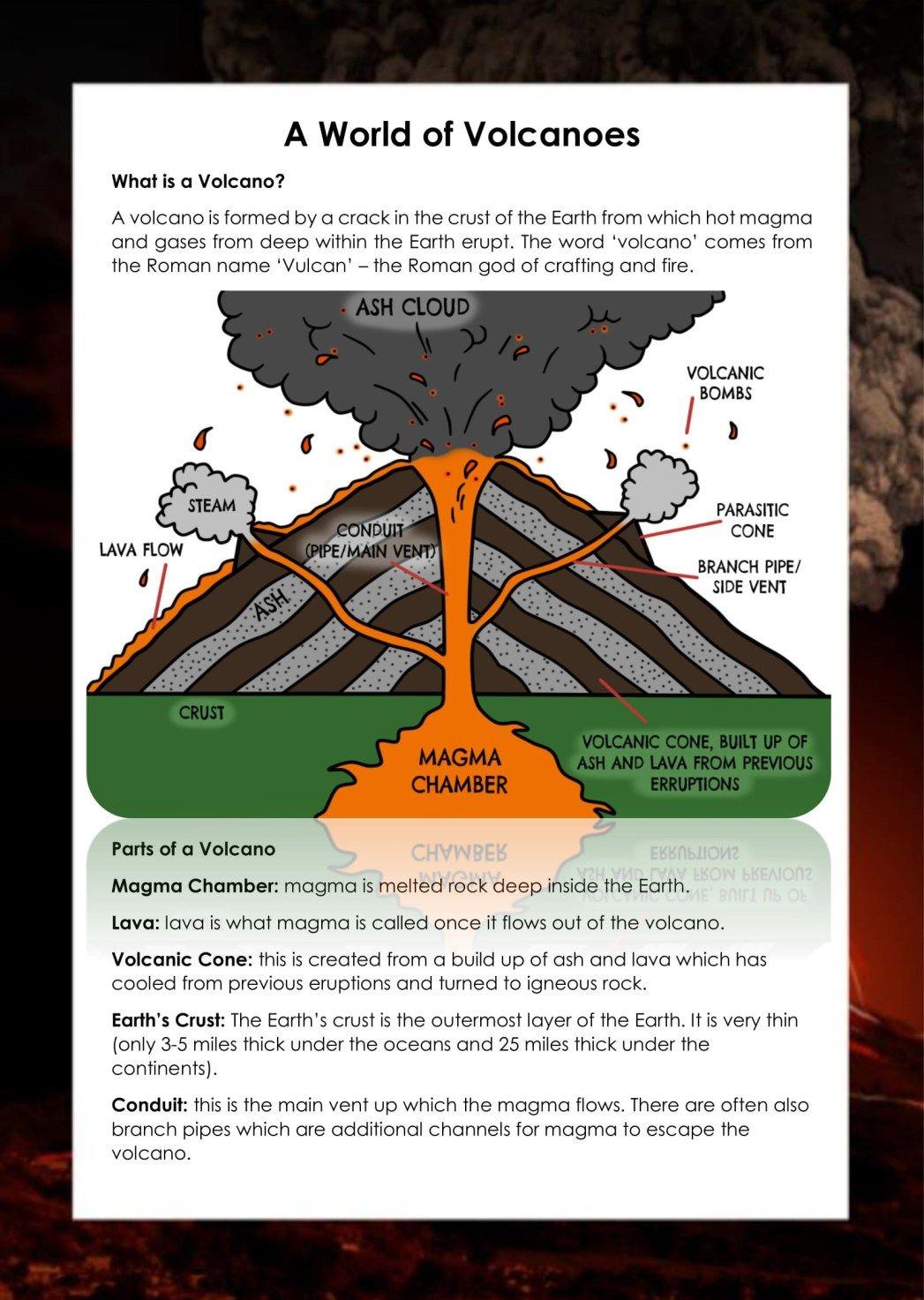 Volcanoes Information Text Ks2