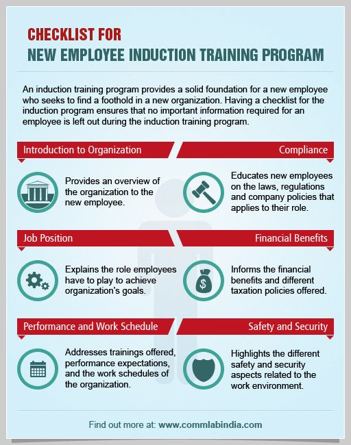 Checklist for new employee induction training program and development manager mentor also elearning rh pinterest