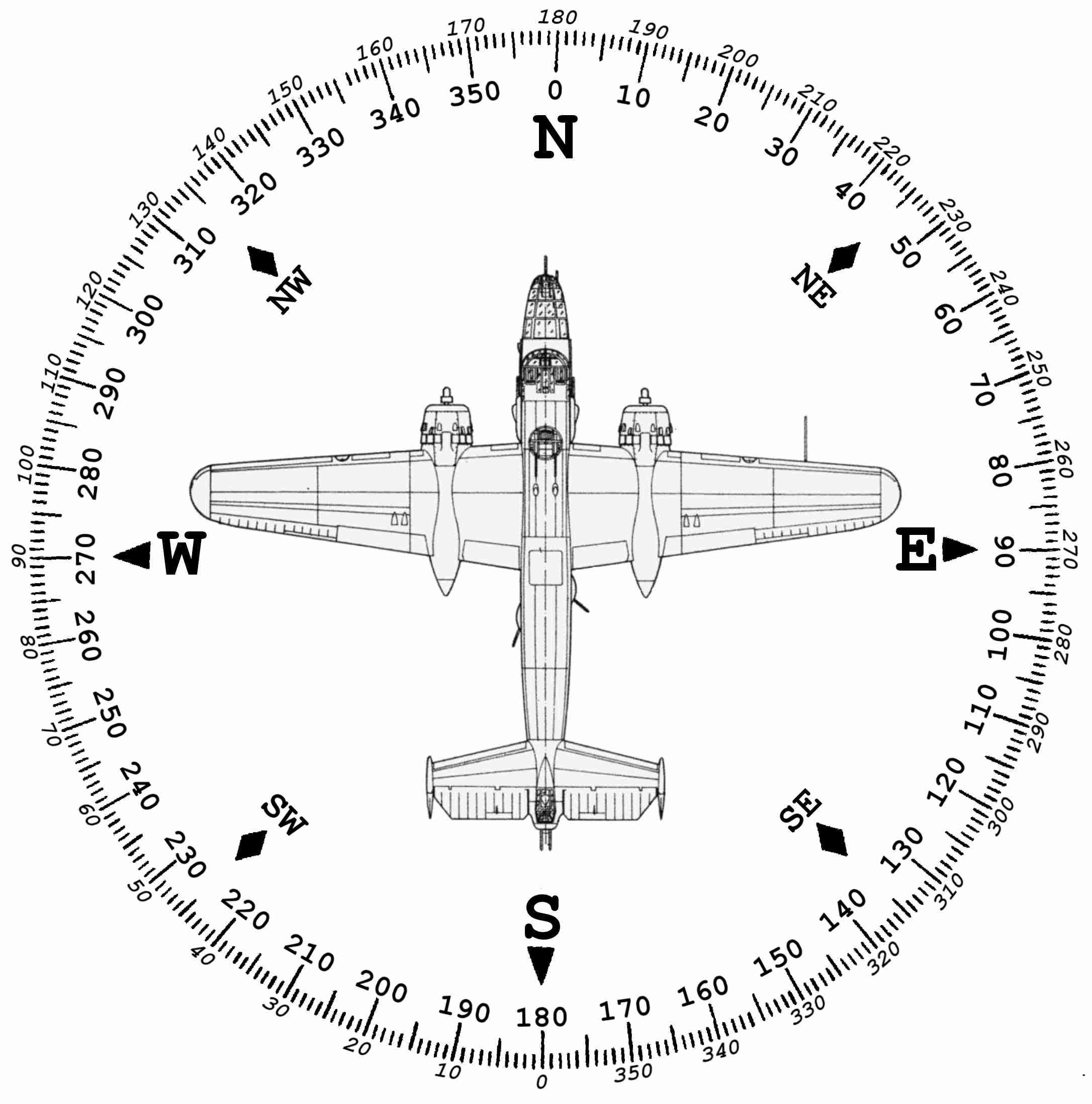 Printable Compass Rose For All You Full Real Navigators