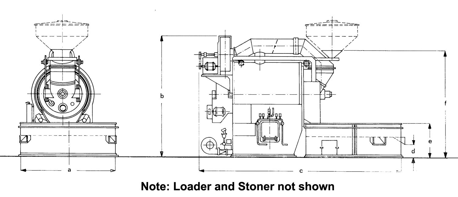Probat coffee roaster google search y4 semester 2 pinterest probat coffee roaster google search pooptronica Images