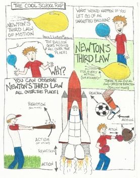 Newton S Third Law Of Motion Comic Newtons Third Law Newtons Third Law Of Motion Newtons Laws Of Motion