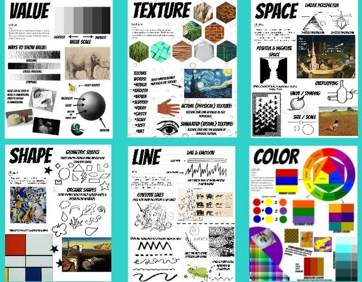 Elements Of Art Examples : Elements of art classroom posters printable and