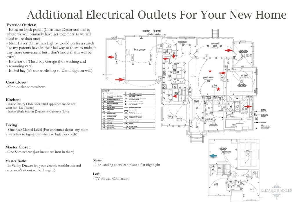 Important Electrical Outlets to Your Home - | Pinterest | Electrical ...