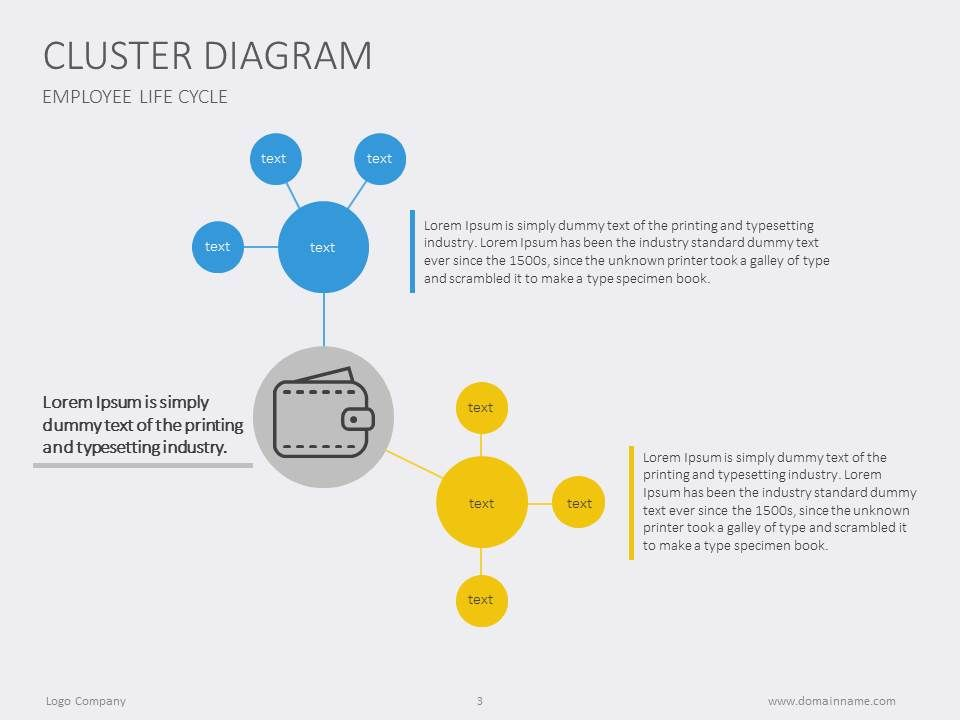 Do You Need This Cluster Diagram For Your Next Presentation Process Business Charts