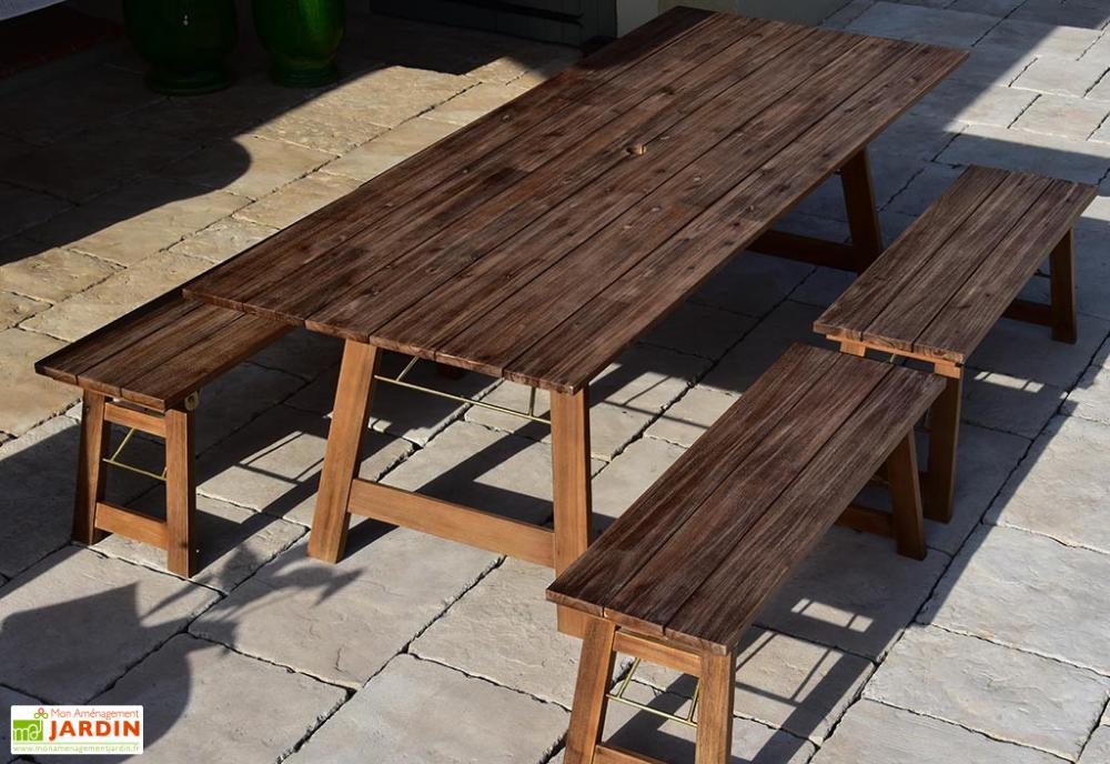 18+ Entretien d une table de jardin en teck ideas in 2021