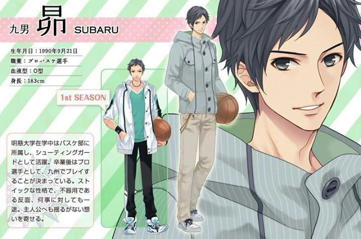 Brothers conflict subaru brothers conflict brothers