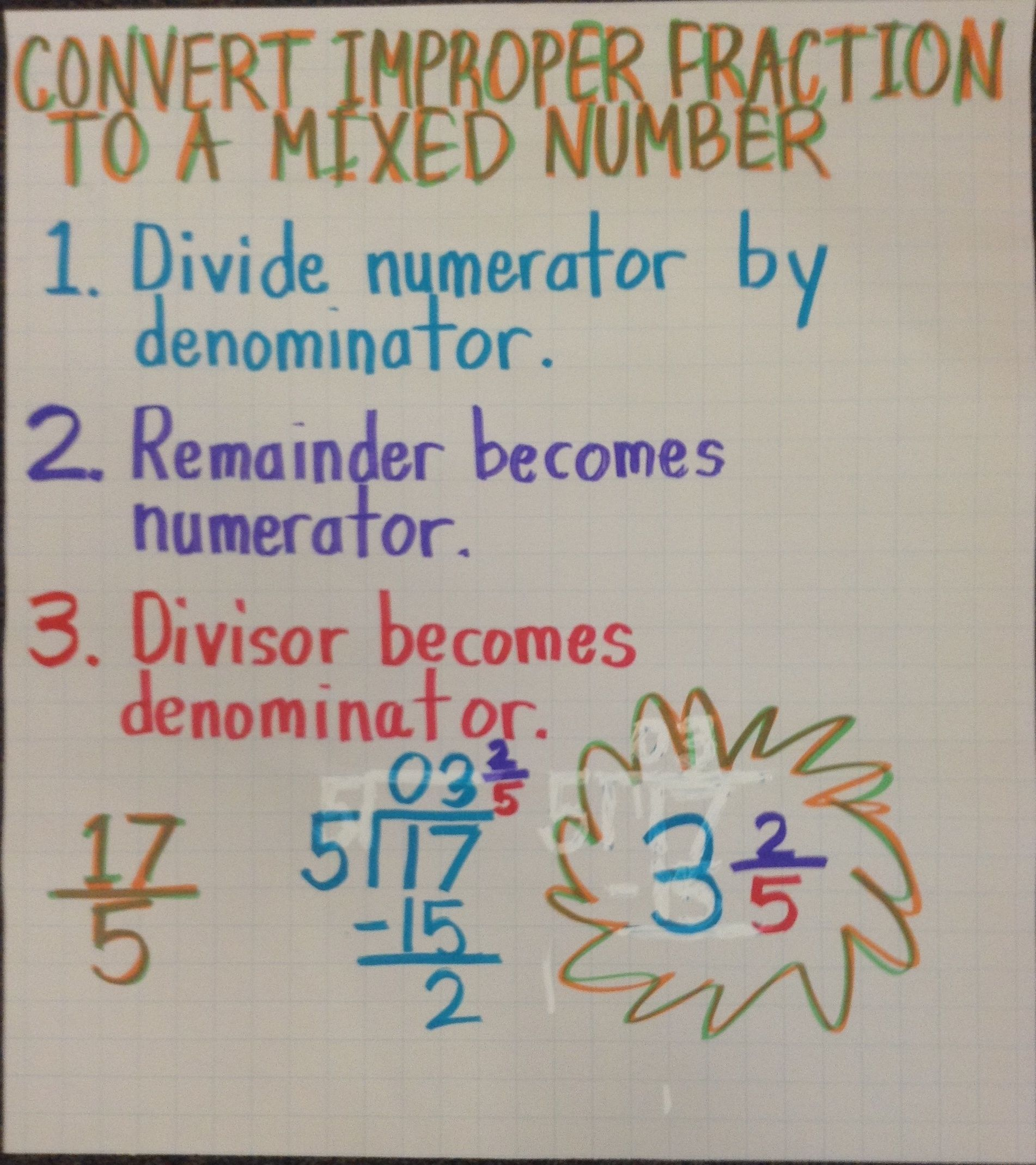 Worksheet Converting Mix Numbers To Improper Fractions adding and subtracting mixed numbers anchor charts for math convert improper fraction to a number