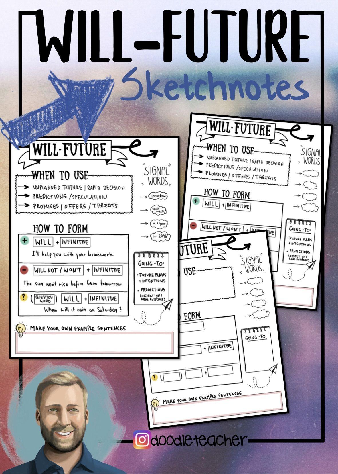 will future sketchnotes unterrichtsmaterial in den f chern englisch englischunterricht. Black Bedroom Furniture Sets. Home Design Ideas