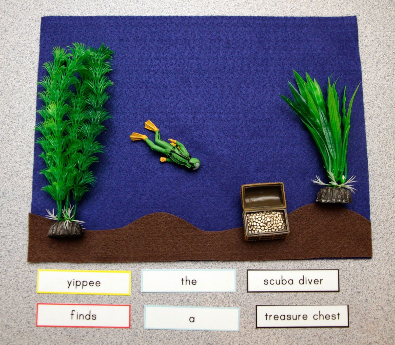 Grace and Green Pastures: Mini Grammar Environments -- using toobs to create small environments with labels. Awesome idea!