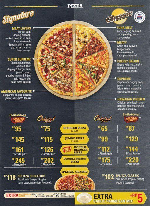 American Favourite Pizza Hut : american, favourite, pizza, Image, Result, Sosis,, Piza,, Pizza
