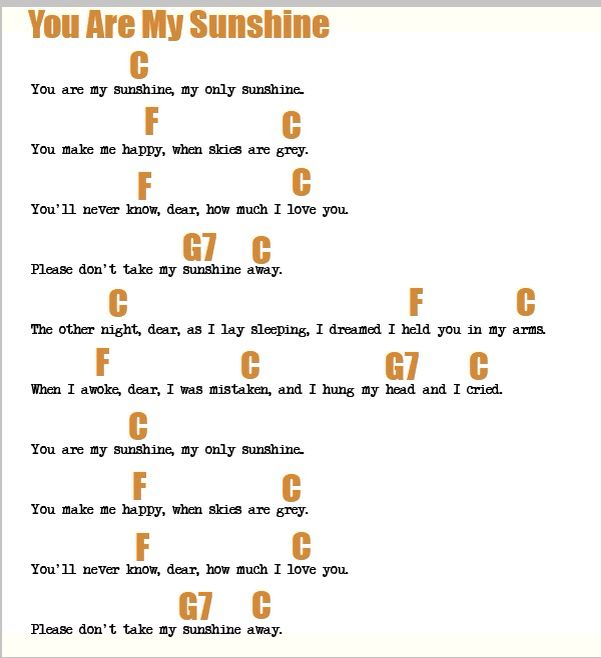 You Are My Sunshine Ukulele Chords And Lyrics Ukulele Pinterest