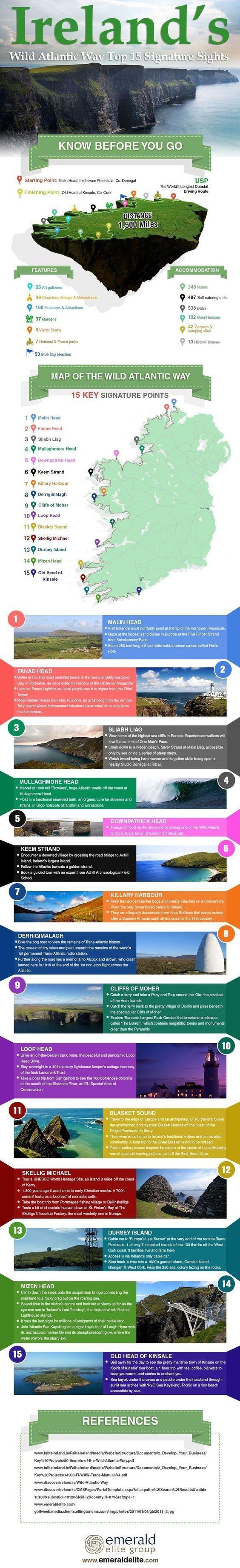 Living and Teaching English in Ireland Ireland vacation