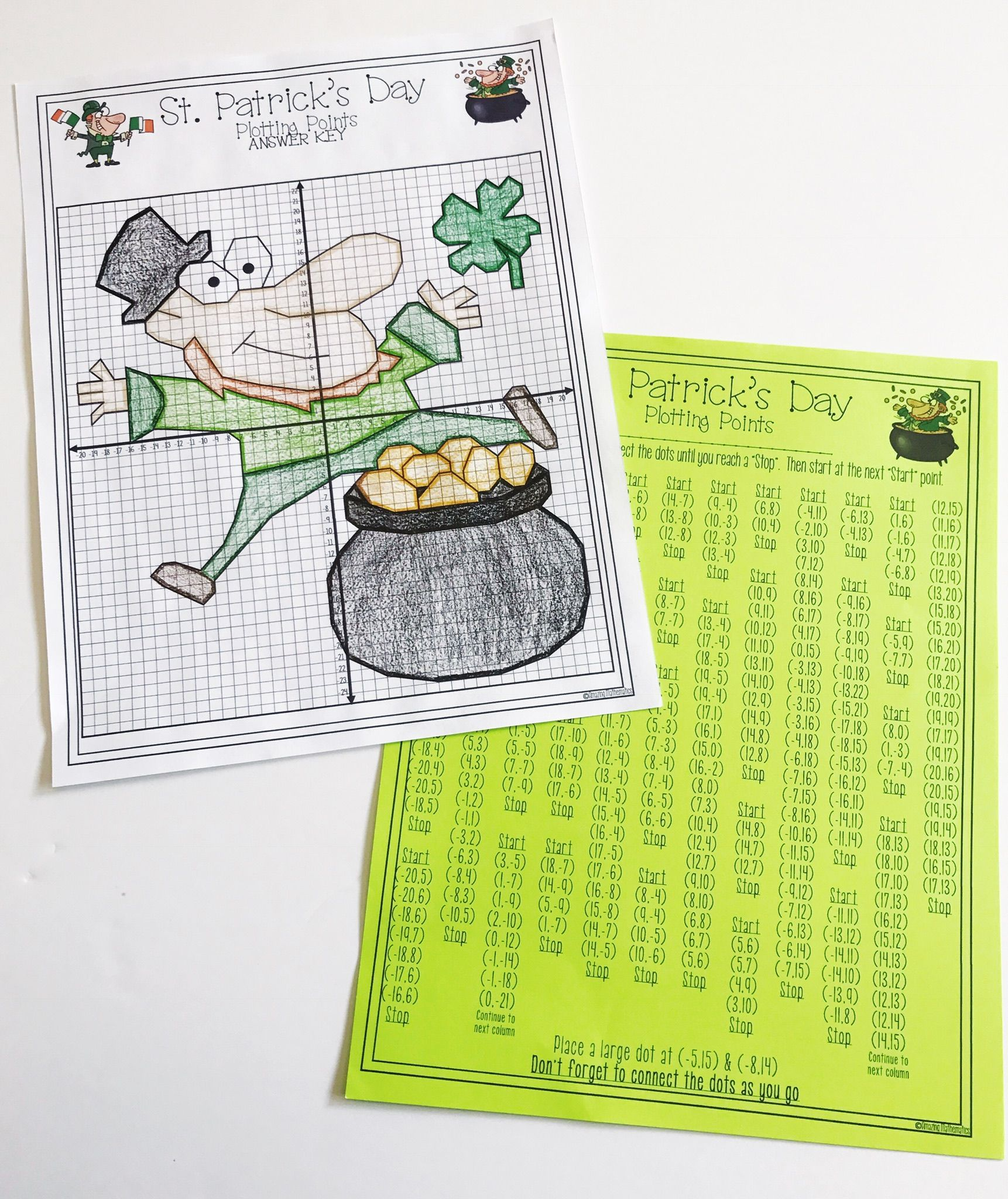 worksheet Plotting Points Worksheets st patricks day math activity plotting points mystery picture picture
