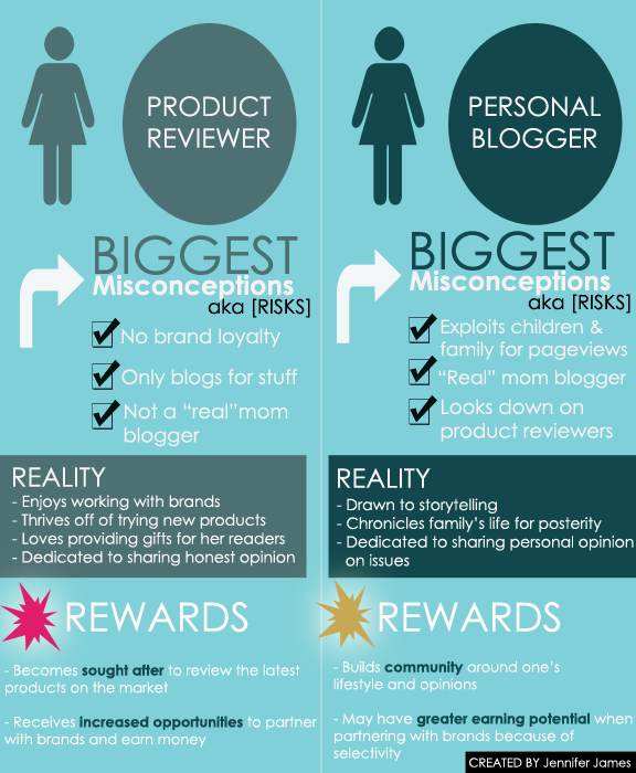 5a2b54808454 Risks and Rewards of Mom Blogging