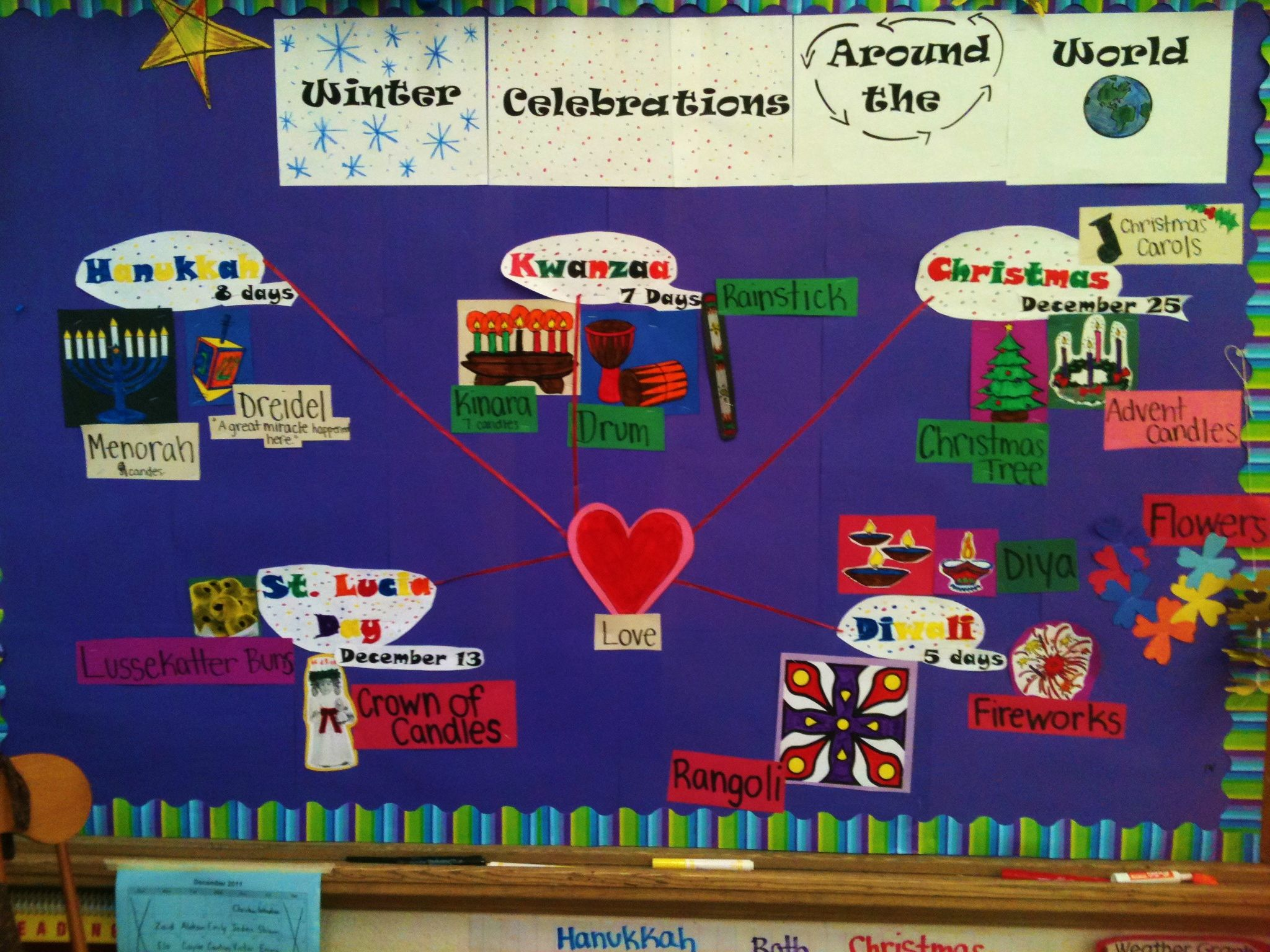 marvelous Christmas Around The World Bulletin Board Part - 9: Bulletin Board to show holidays from around the world