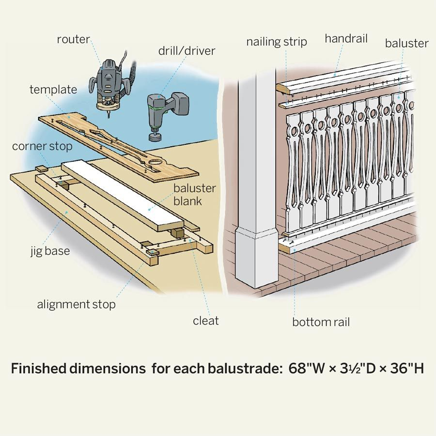 How to Build a Gingerbread Balustrade | Porch Research | Diy