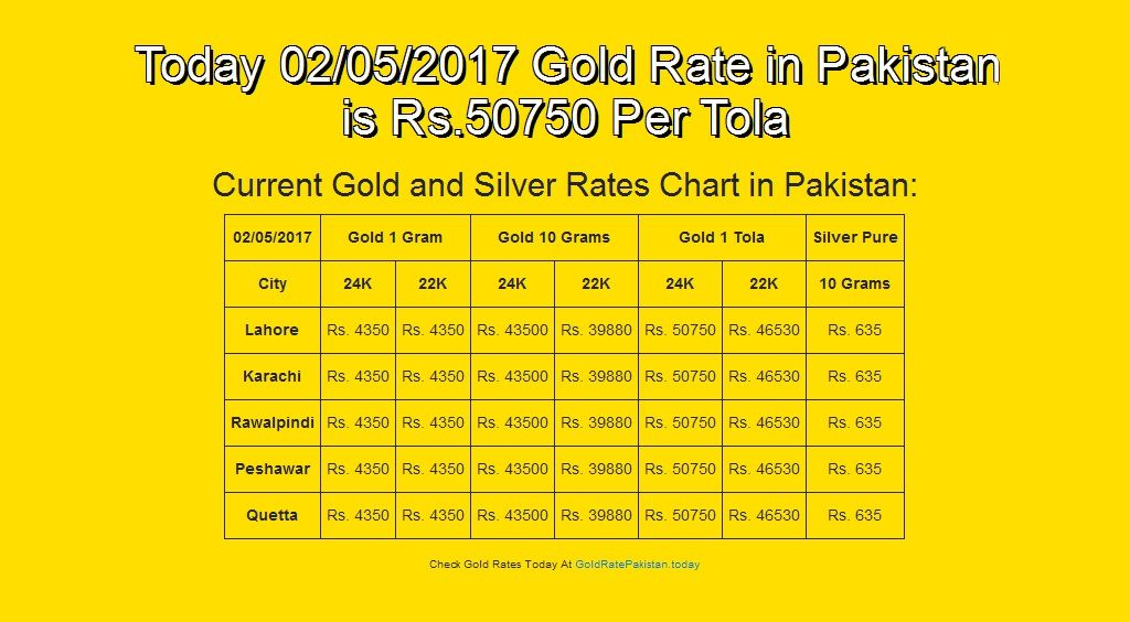 02 May 17 English Goldrate Goldratestan Grp Today 05 2017 Gold Rate In Stan Is Rs 50750 Per Tola