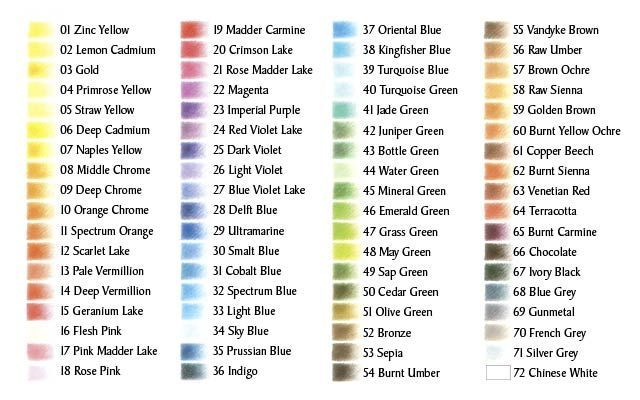 Derwent Watercolour Pencil Spectrum Orange