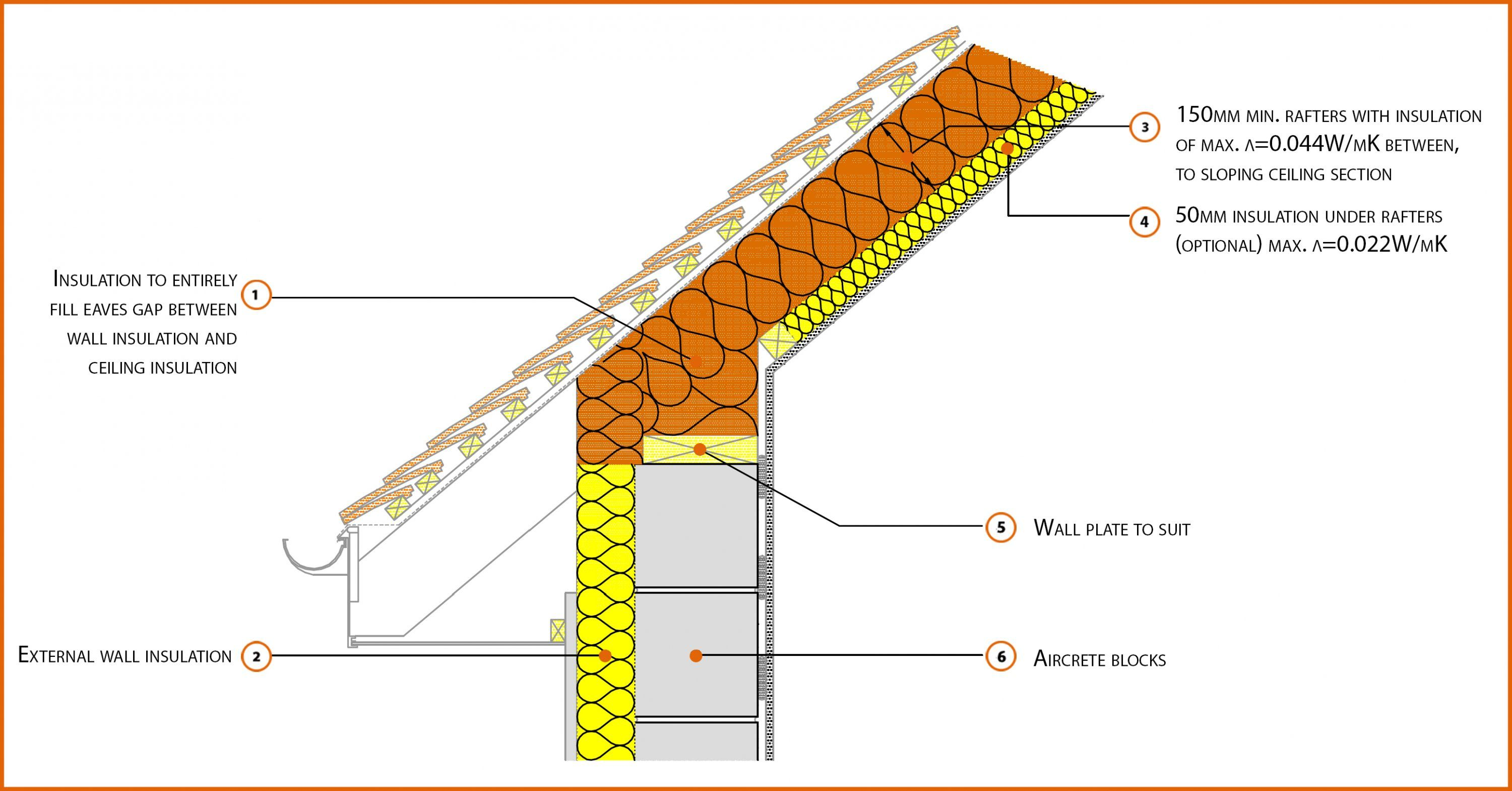 E11smew3 Pitched Roof Eaves Insulation At Rafter Level Roof Paint Roof Eaves Roof