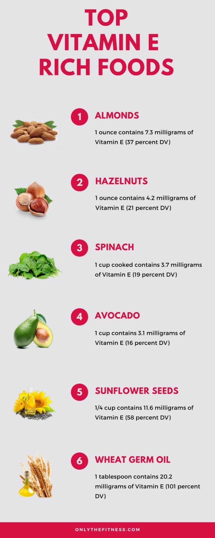 Vitamin B7 Biotin Beauty Vitamin For Healthier Hair Skin Nails Vitamin Rich Foods Biotin Rich Foods Vitamin A Foods