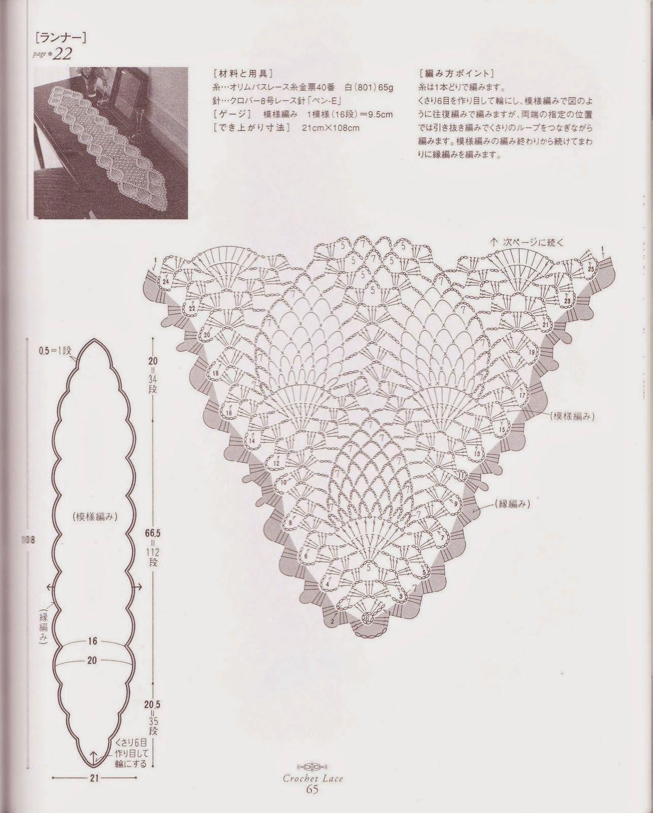 Patrones gratis de crochet patr n elegante camino de mesa for Camino de mesa a crochet