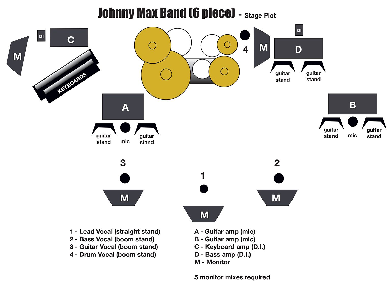 Image Result For Free Band Stage Plot Template
