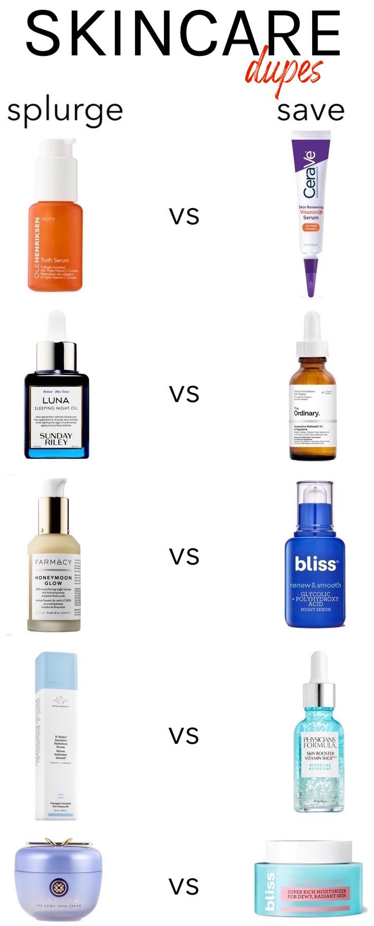 10 Cheaper Skincare Dupes For Expensive Products Part 2 Skincare Dupes Cheap Skin Care Products Drugstore Skincare Dupes