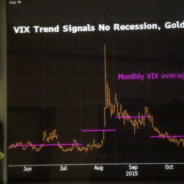 Cool Your Broker Gets Vix Options Completely Wrong Trading Analysis