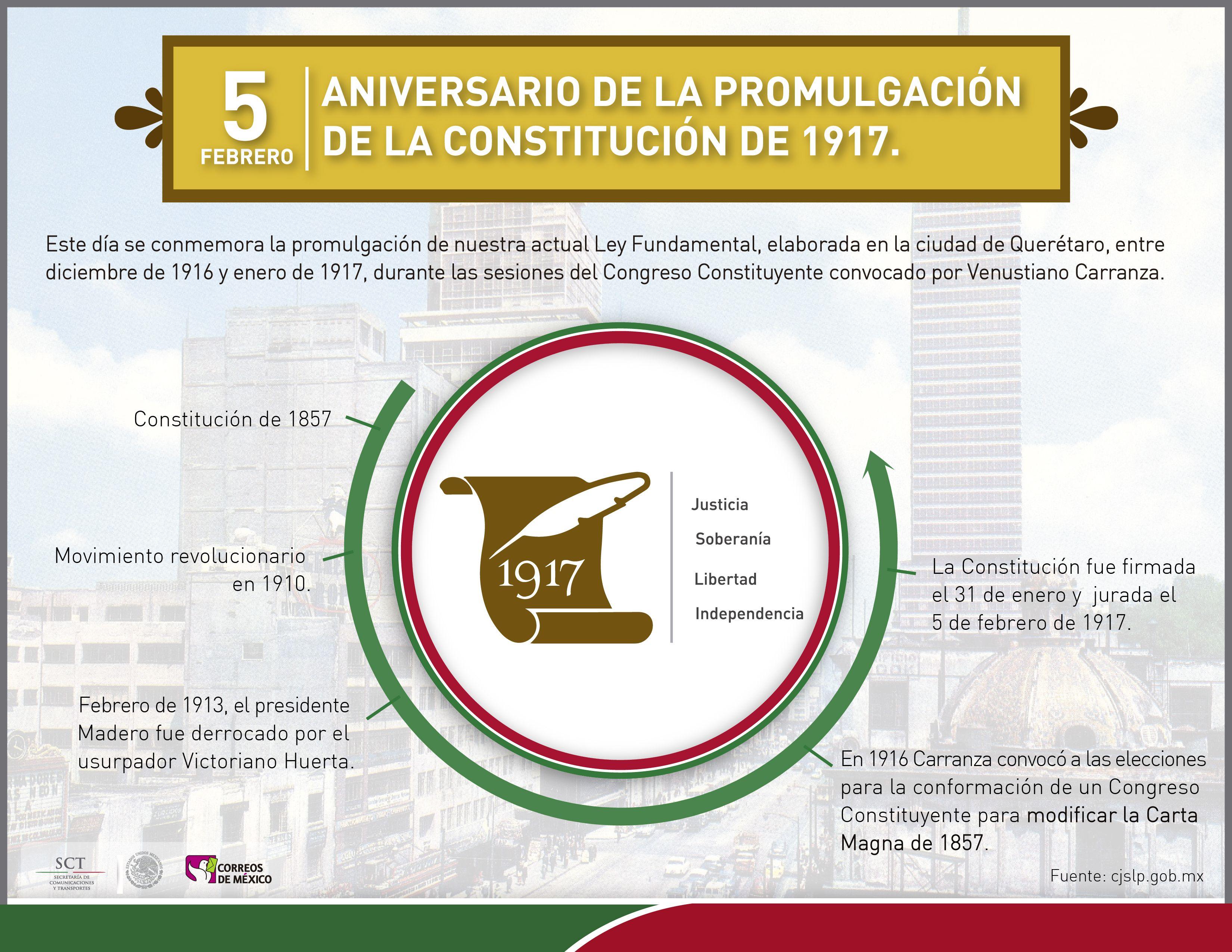 Promulgación de la Constitución Mexicana