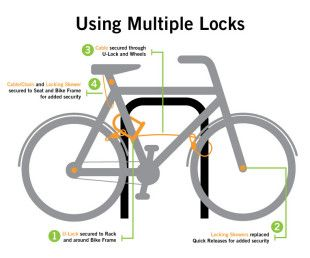 Not Sure How To Lock Up A Bike Check Out These Infographics From