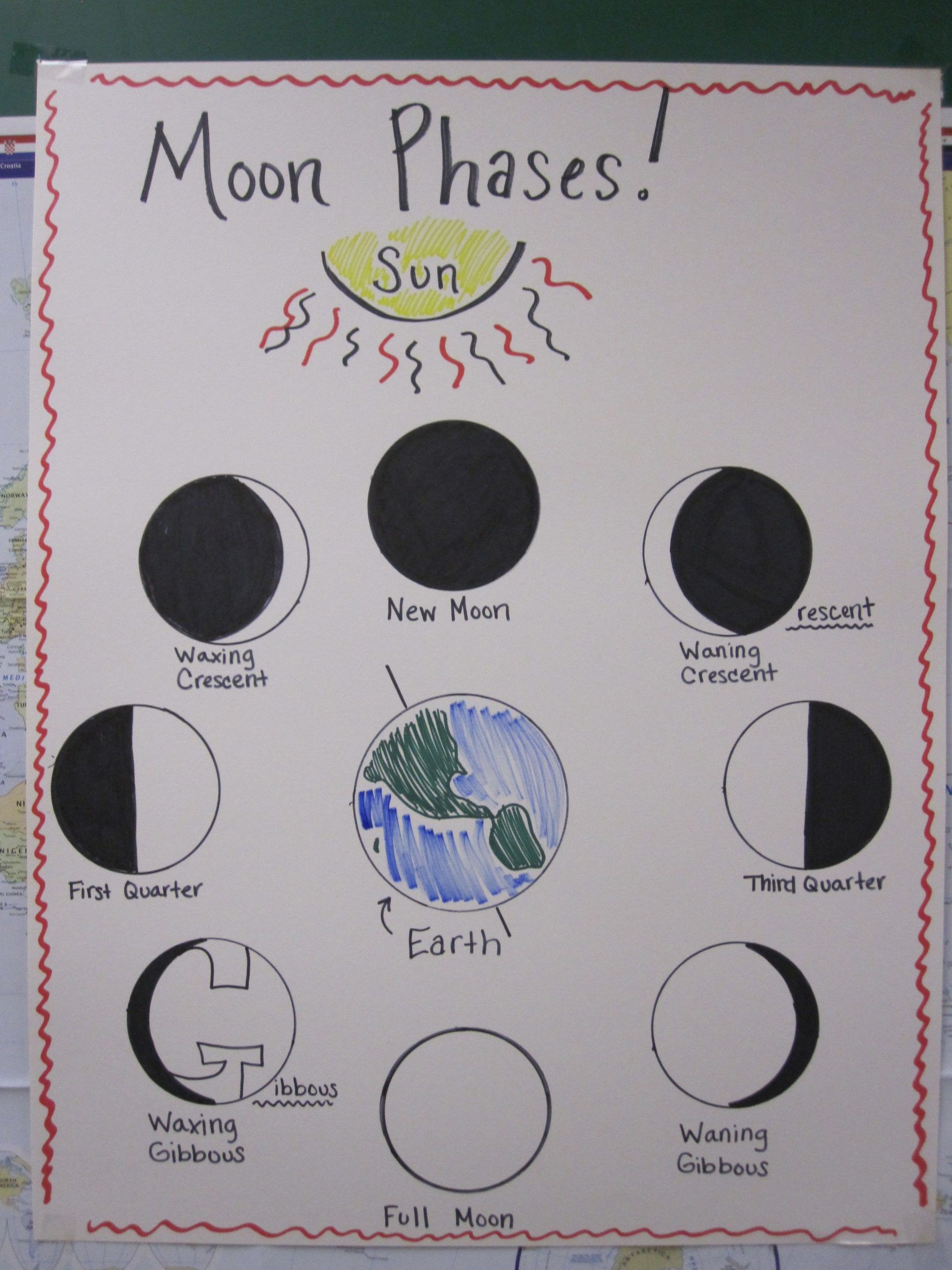 Moon Phases Worksheet 5th Grade In