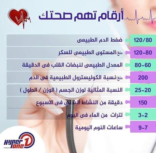 صورة ومعلومة Picoons Twitter Words Health Health Fitness