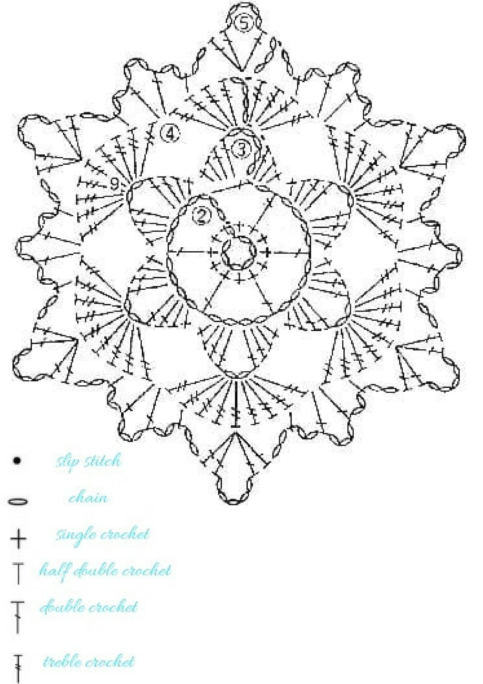 15 Crochet Snowflakes Patterns Free Patterns Turcoaz Cu Vanilie Crochet Snowflake Pattern Christmas Crochet Patterns Crochet Snowflakes