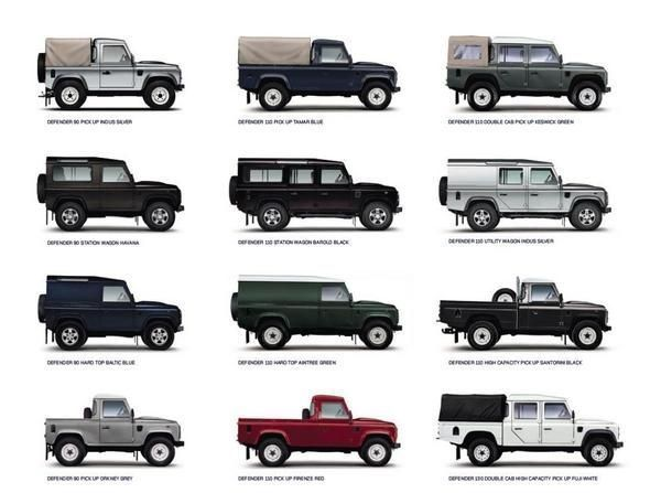 Land Rover Defender Through The Years Landrover Defender
