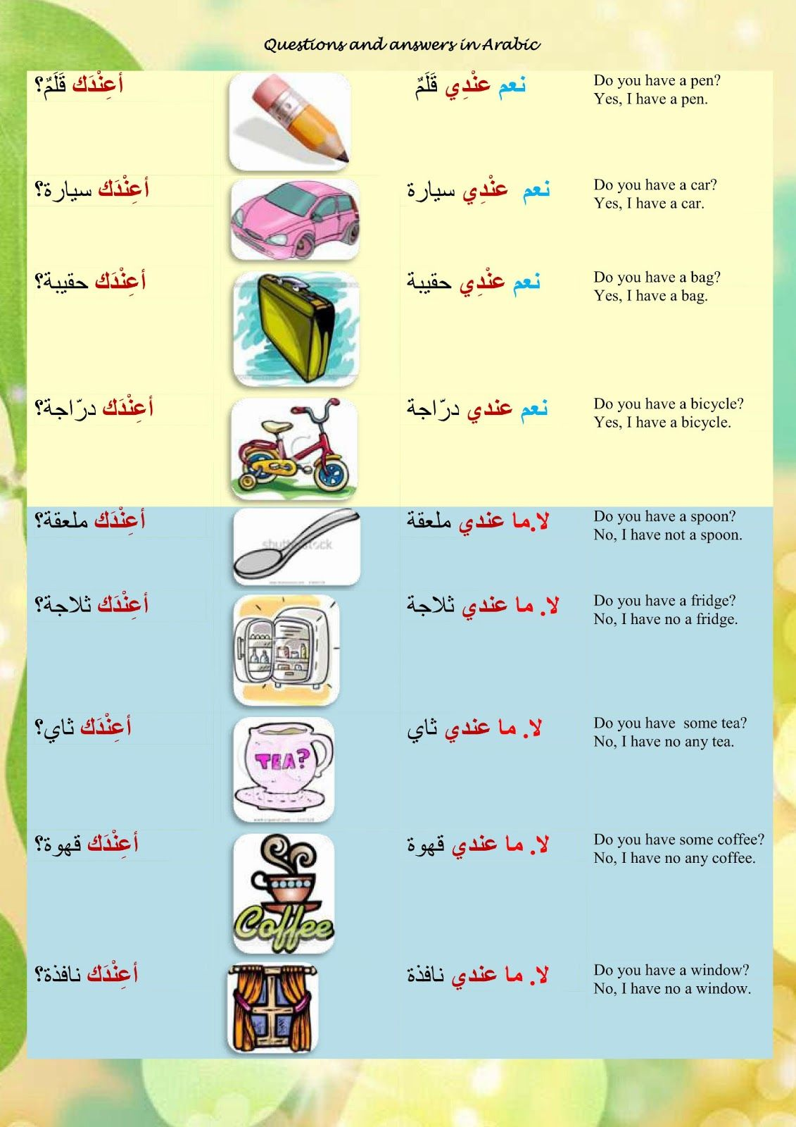 Questions And Answers In Arabic