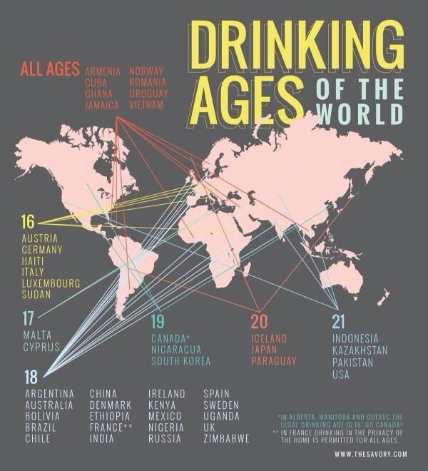 Legal Drinking Ages Around The World Drinking World Legal Drinking Age Life Hacks Drinking