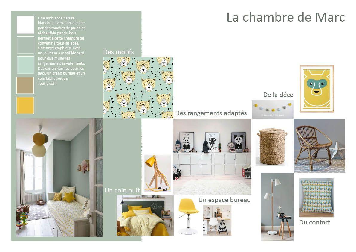 Planche dambiance chambre jumeaux vert jaune atelier devergne