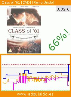 Class of '61 [DVD] [Reino Unido] (DVD). Baja 66%! Precio actual 3,82 €, el precio anterior fue de 11,18 €. https://www.adquisitio.es/import/class-of-61-alemania-dvd